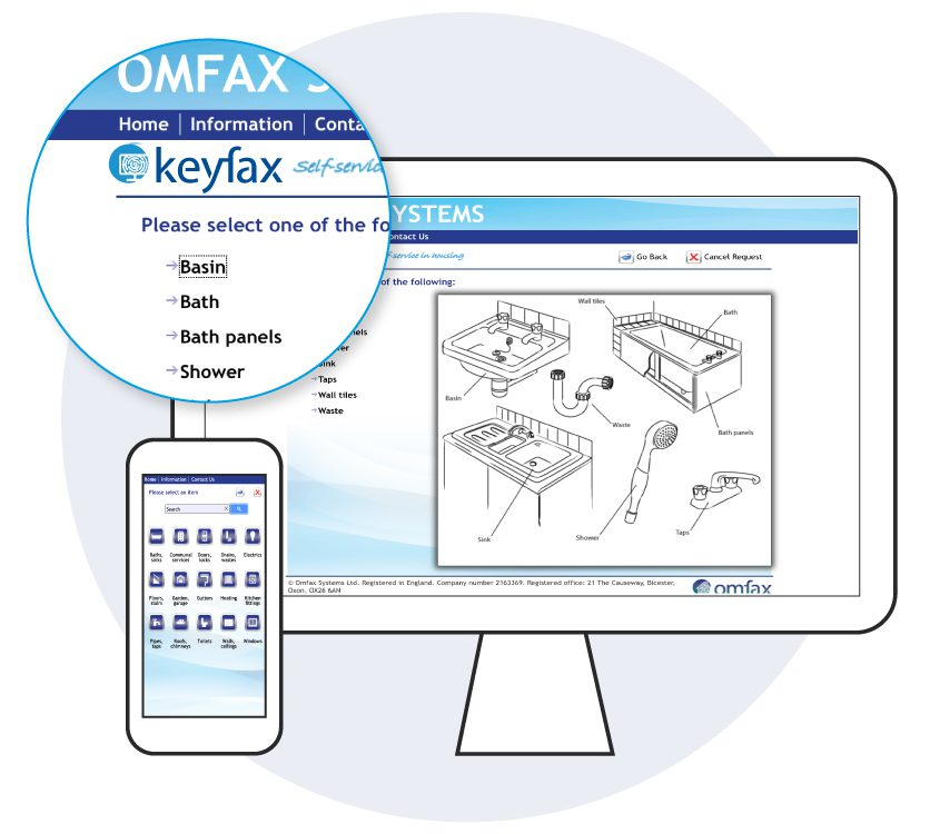 About Omfax
